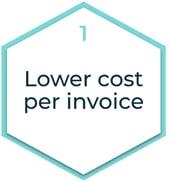 1-lower cost per invoice-01