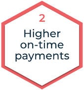 2-higher on-time payments-01