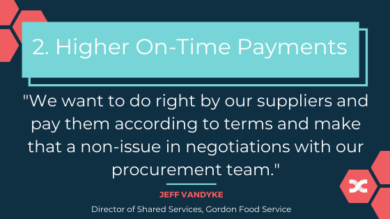2. Higher On-Time Payments-r2