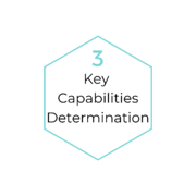 AP Automation Key Capabilities Determination