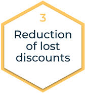 3-reduction of lost discounts-01