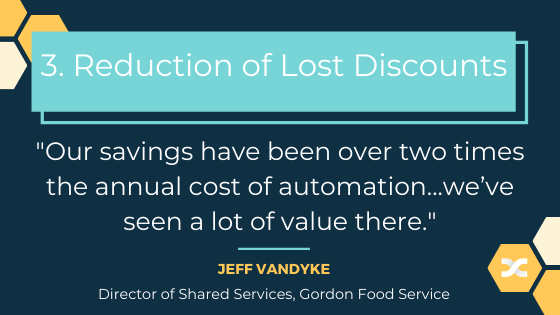 3. Reduction of Lost Discounts (1)