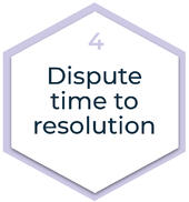 4-dispute time to resolution-01