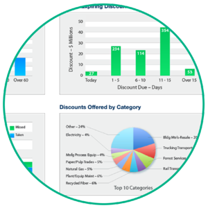 Direct Commerce Reporting and Analytics Snapshot