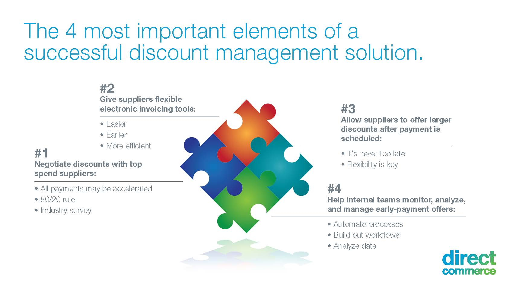 Direct Commerce slide showing the 4 most important elements of a successful discount management solution