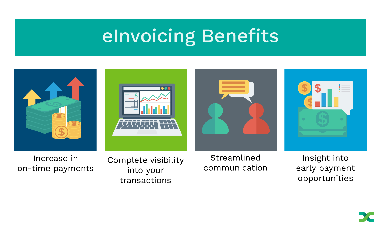Four benefits of e-invoicing